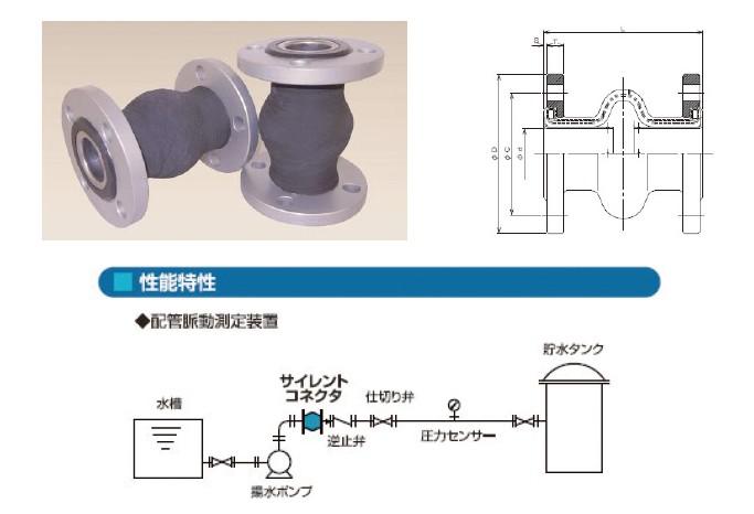 サイレントコネクタ 製品写真・寸法・性能特性図