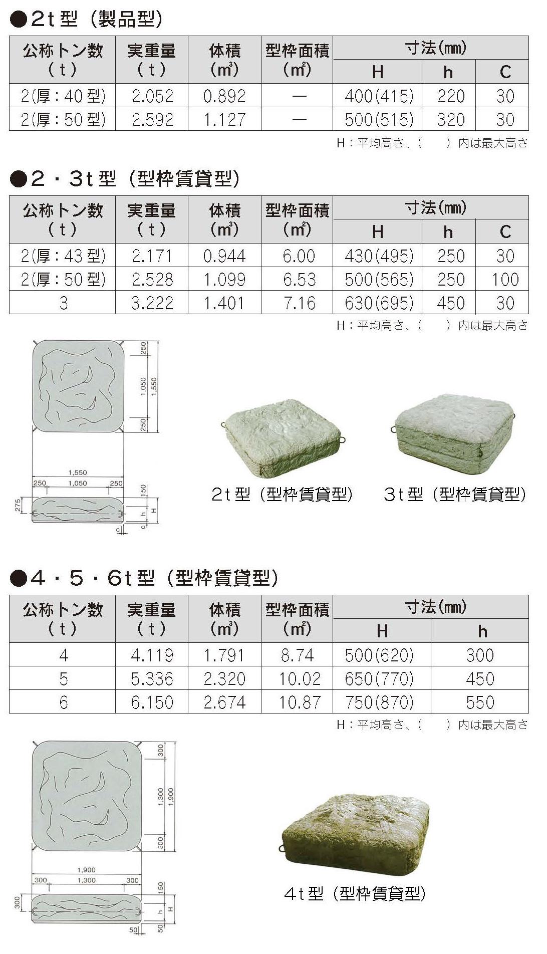 製品規格詳細図(基本タイプ)