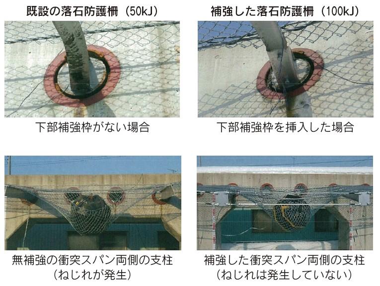 落石防護柵の強度比較実験