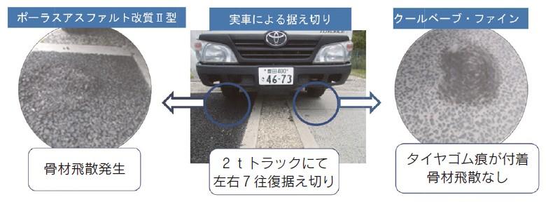 タイヤのねじれに対する抵抗性