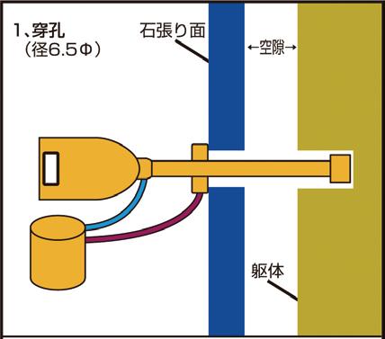 ①湿式二軸低騒音ドリル(T-2)にて穿孔作業を行う。