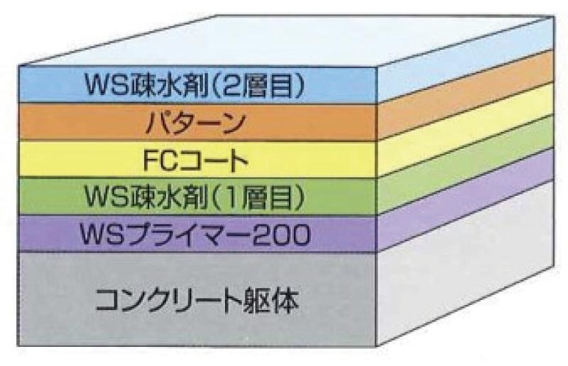 Doda 42ページ|大阪府の転職・求人情報-