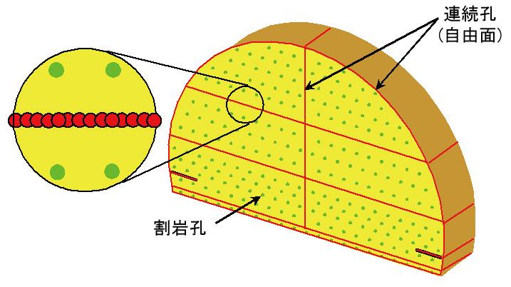 穿孔終了後の切羽 イメージ図