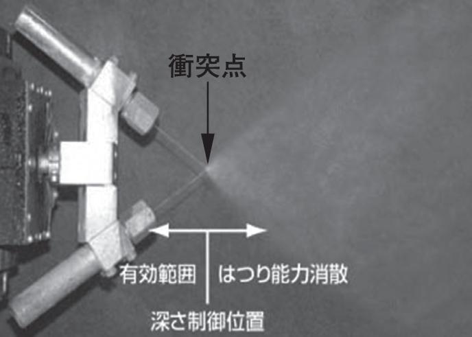 コリジョンジェットの概念図