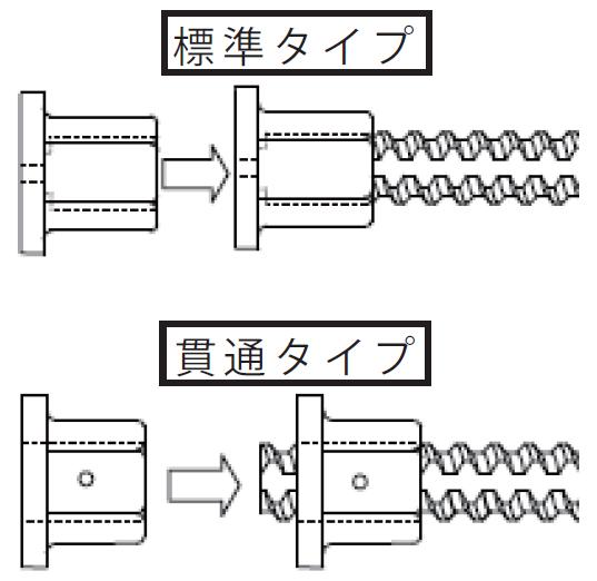 標準タイプ/貫通タイプ