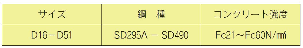 (一財)日本建築センター 一般評定