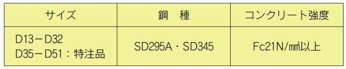 (一財)土木研究センター 証明番号0511