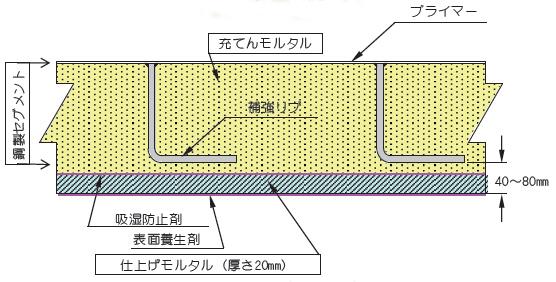 断面構成(代表例)