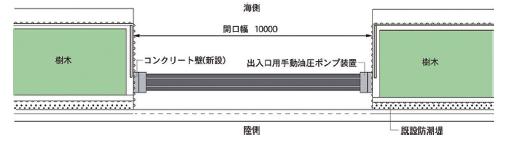 D陸閘 防止溝無し型 設置平面