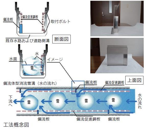 工法概念図