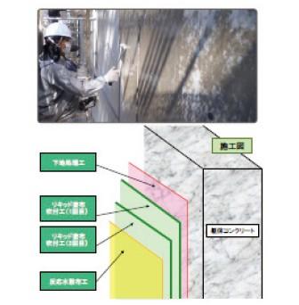 無機質セメント結晶増殖材「XLP」