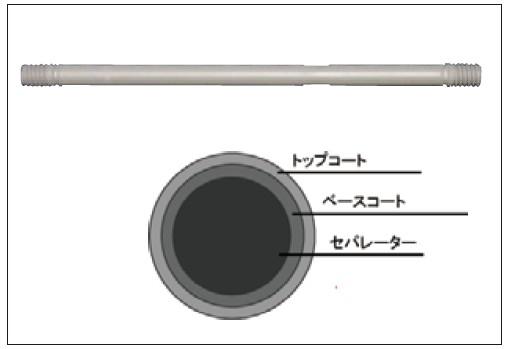 OKセパ 製品写真・形状図