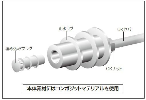 スーパーOKコン 形状図