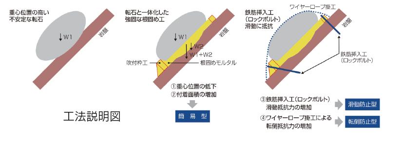 工法説明図