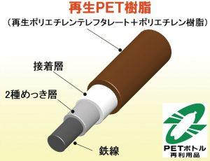 再生PET樹脂