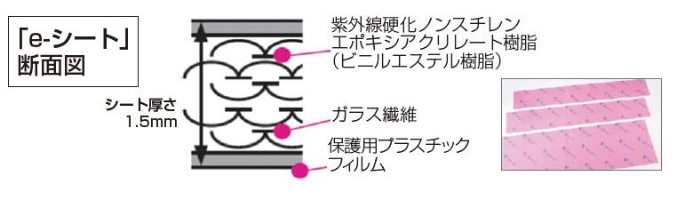 e-シート断面図