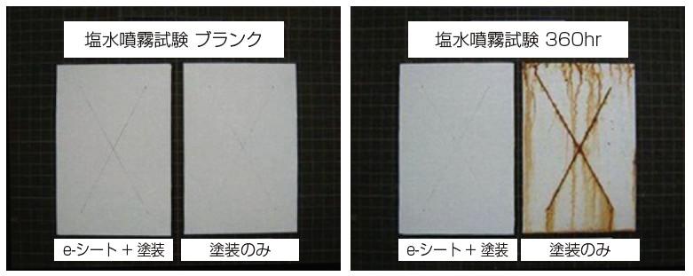 防錆性能の確認試験塩水噴霧(JIS K 5600に準拠)