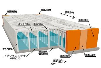 M.V.P.システムの構造イメージ