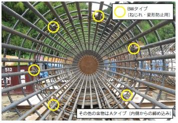 KS 工法により組み立てられた鉄筋かご
