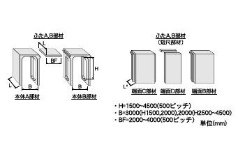 M.V.P.システムの各部材イメージ