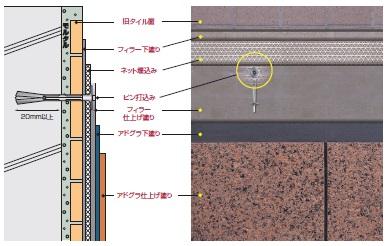 施工断面図・平面図