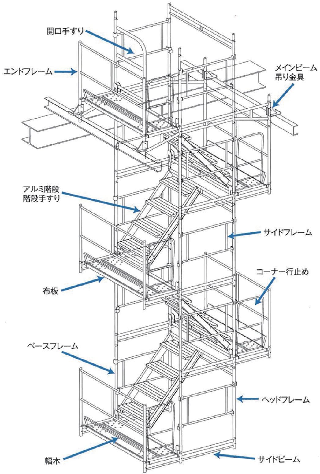 ハングユニット-R構造模式図