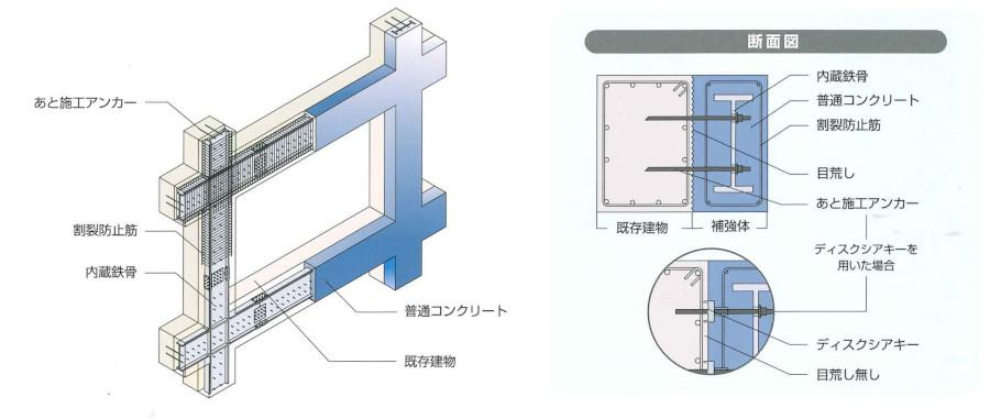 スマートピタ工法の特徴