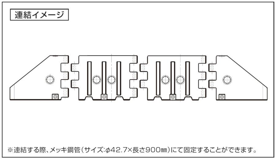 ハイブロック900の連結イメージ