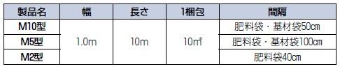 キルケットM型[規格]