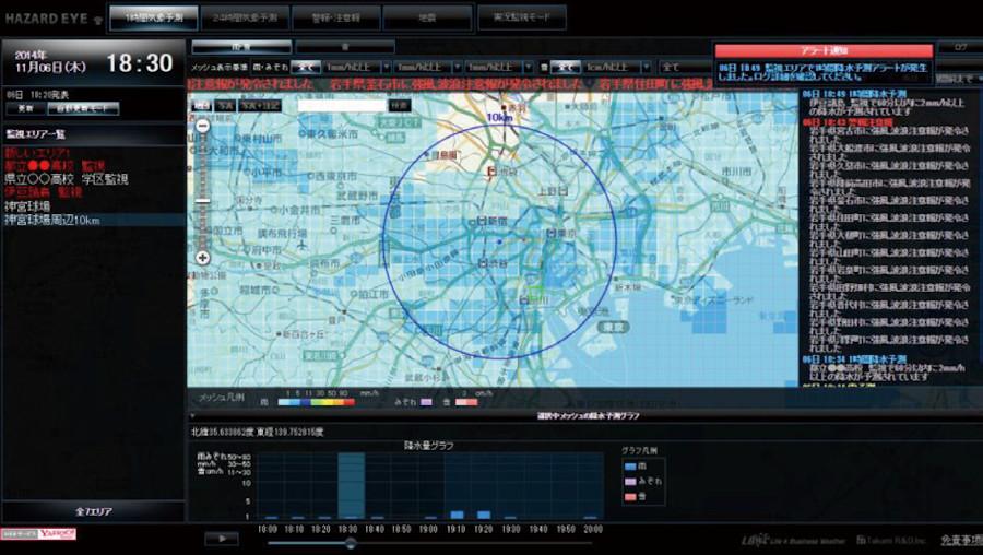 飛行場所をピンポイントで高度600mまで予測できる気象情報