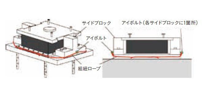取り付けイメージ(左:ネットタイプ、右:ロープタイプ)