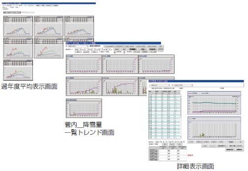 ゆき見るネットの表示画面