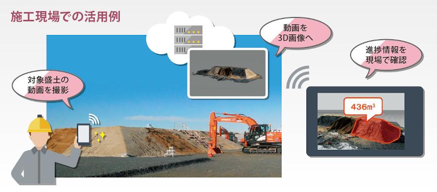 スマートフォン を使って短時間で計測 3D計測ソリューション