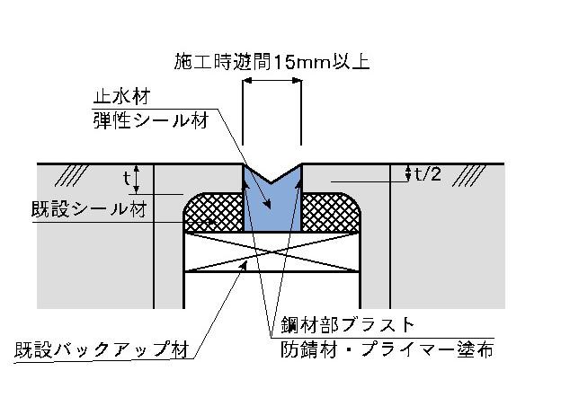 簡易鋼製横歯型ジョイント