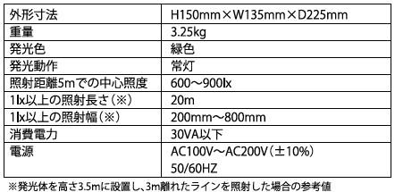 帯状ガイドライトの製品性能表
