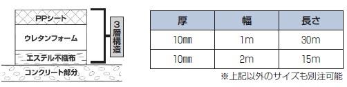 エービーイーマット1号(3層)