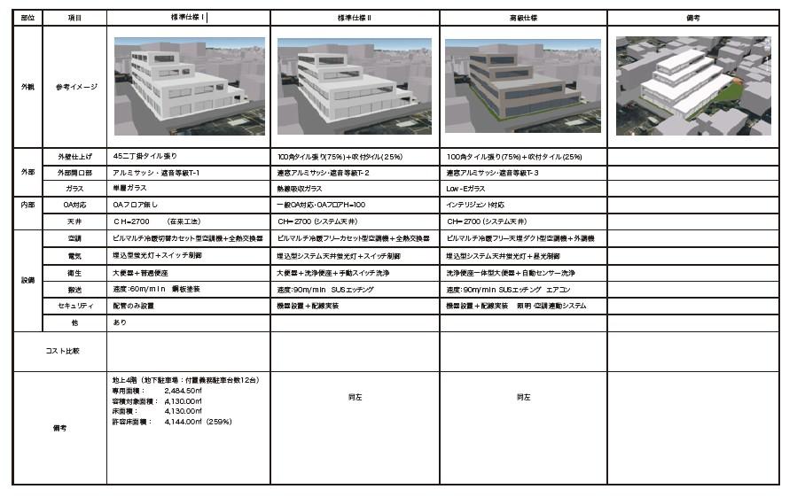 図-1 戸田建設BIM営業概算ツール