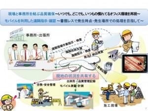 図-2 BCPサポートシステムのイメージ