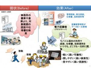 図-3 電子図書館サービス