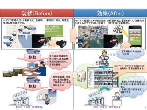 図-4 写真管理サービス