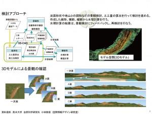 図-6 CALSの成果事例(激特事業に景観を)(2/3枚)
