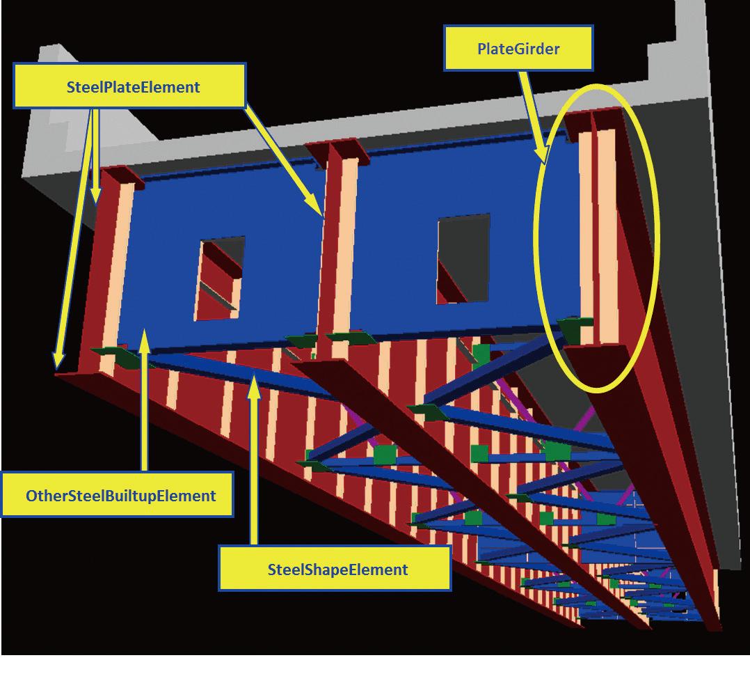 図-3 鋼桁橋のプロダクトモデルの例
