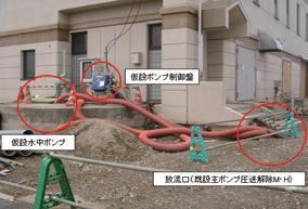 写真-3:ポンプ場における仮設状況