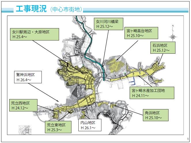 第9回復興まちづくり説明会資料から抜粋。中心部の復興まちづくり造成計画