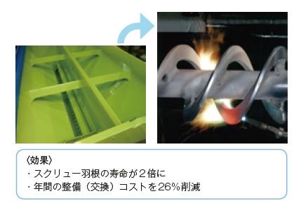図-13 凍結防止剤散布系機械スクリュー溶射加工