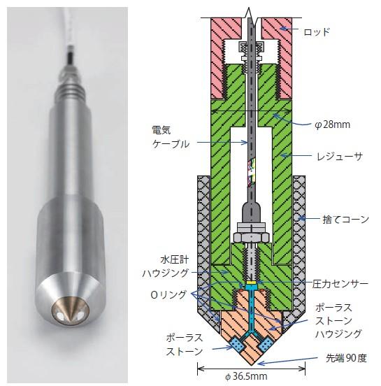 図-3 先端コーンの構造