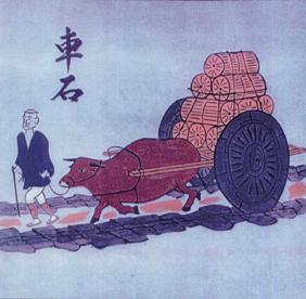 図-3 逢坂の車石