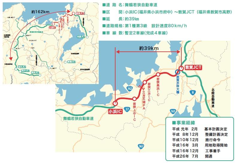 図-1 舞鶴若狭自動車道における小浜IC〜敦賀JCT間の概要