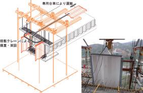 図-8 波形鋼板先行架設工法