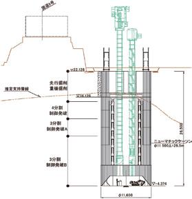 図-4 ケーソン沈下掘削方法。
